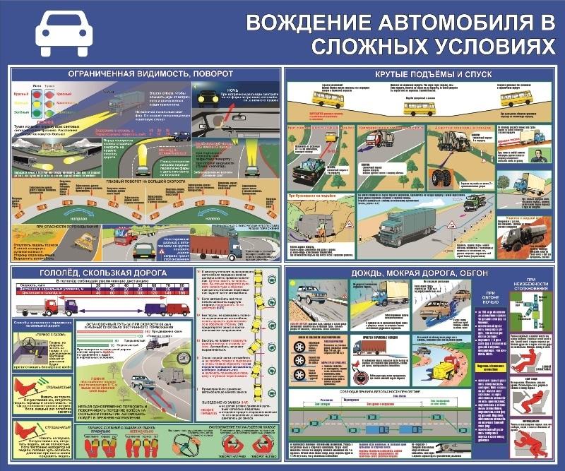 """Стенд """"Вождение автомобиля в сложных условиях"""", 1200*1000 мм"""