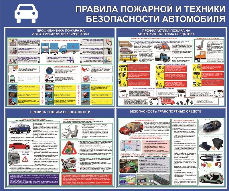"""Стенд """"Правила пожарной и техники безопасности автомобиля"""", 1200*1000 мм"""