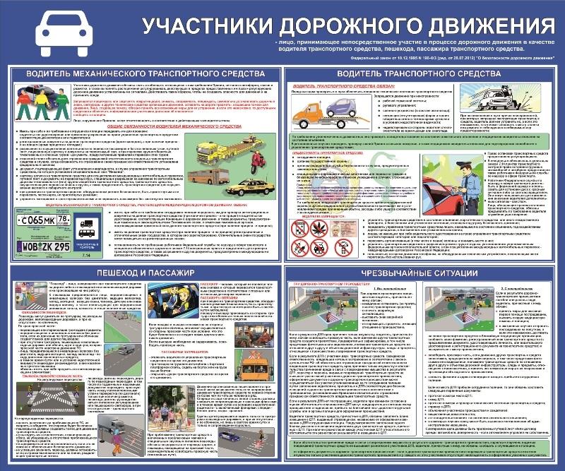 """Стенд """"Участники дорожного движения"""", 1200*1000 мм"""